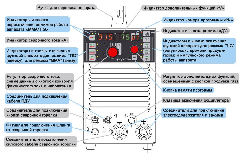 """"""",""""www.grpz.ru"""